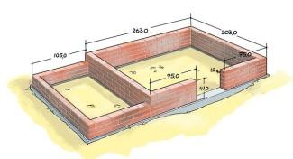 Блочный фундамент для теплицы