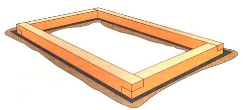 Деревянный фундамент для теплицы своими руками