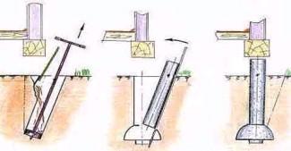 Метод исправления наклона столбов фундамента