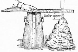 Метод осадки конуса