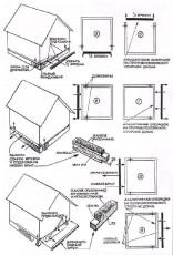 Пошаговая схема замены базовых  (нижних) венцов для фундамента