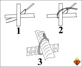 Схема вязки арматуры для фундамента