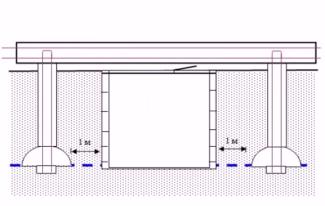 Образец создания подвала в доме со свайно-ленточным фундаментом