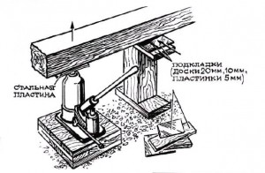 Поднимаем дом на домкратах