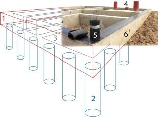 Структура столбчато-ленточного фундамента изнутри