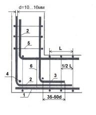Схема армирования углов для ленточного фундамента