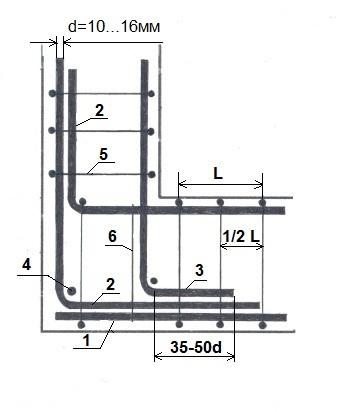 Схема армирования углов для