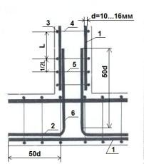 Схема армирования узла примыкания в ленточном фундаментном основании с нахлестом