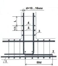 Схема армирования узла примыкания в ленточном фундаментном основании с хомутом Г-формы