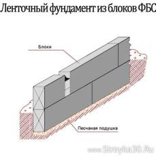Установка бетонных блоков