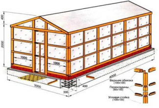 Фундамент под теплицу из пустотелых блоков