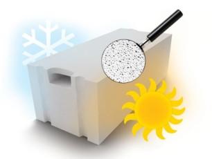 Блоки YTONG обладают отличными теплоизоляционными свойствами
