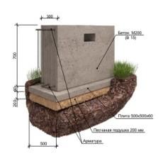 Ленточный монолитный бетонный фундамент без заглубления