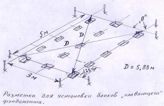 Разметка для уcтановки блоков плавающего фундамента