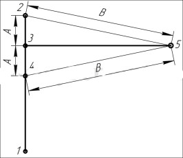 Разметка прямого угла для фундамента