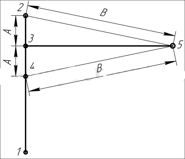 как сделать прямой угол для фундамента
