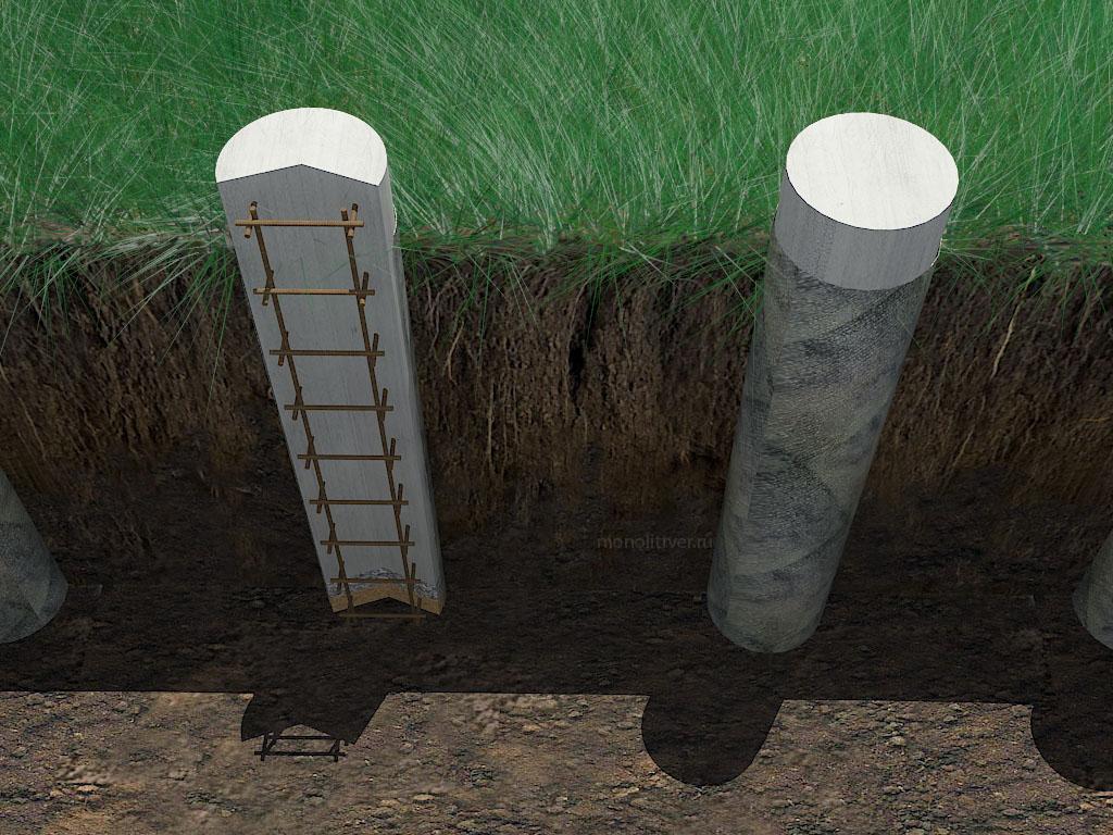 Фундамент из бетона своими руками фото 548