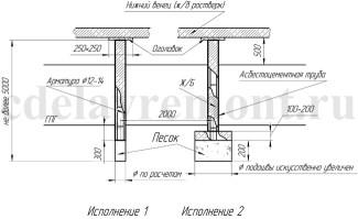 Схема и чертеж фундамента из асбестоцементных труб