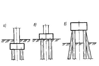 Схема подземного,наземный и надземного ростверка