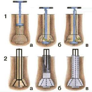 Формируем столбы для свайно-ленточного фундамента