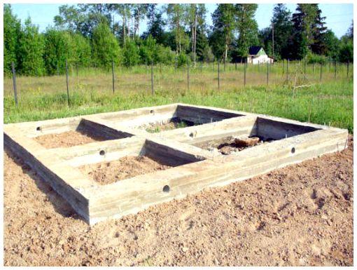 Как сделать фундамент под баню: строим своими руками