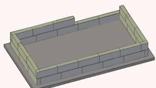 Блочный фундамент под теплицу схема