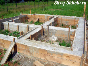 Как залить фундамент под баню