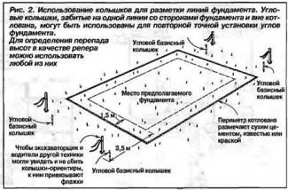 Разметка фундамента на глине