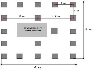 Столбчатый фундамент для бани - схема