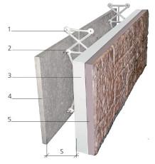 Структура опалубки