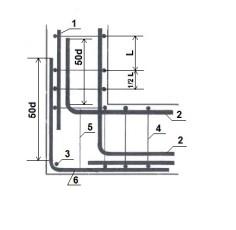 Схема вязки углов ленточного фундамента