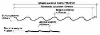 Пропорции листа из металлочерепицы