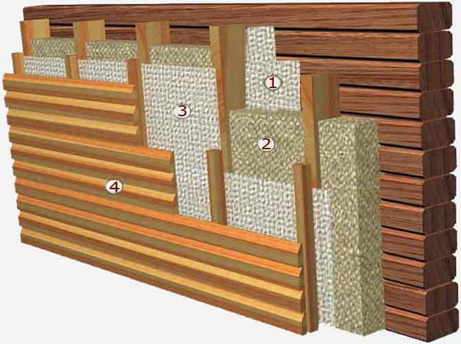 Чем утеплить деревянный дом изнутри