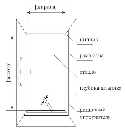 Окна Трайв - Двери, жалюзи, окна ПВХ и роллеты в Санкт 3