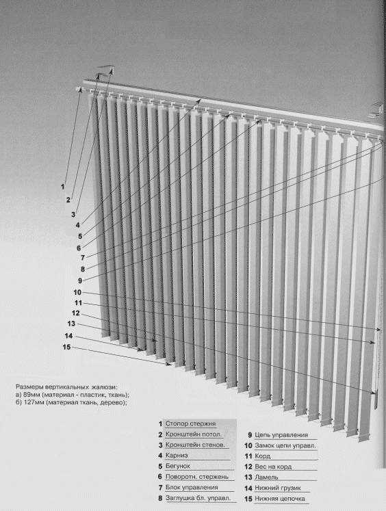 Замер вертикальных жалюзи с установкой «в проем»