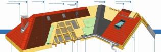 Конструкция крыши частного дома переработанная