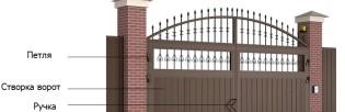 Петли для распашных ворот