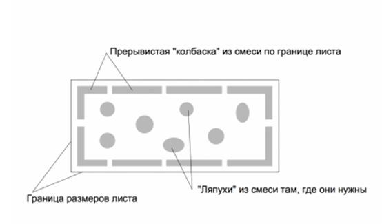 Рисунок 2. «Нанесение клея на пеноплекс»