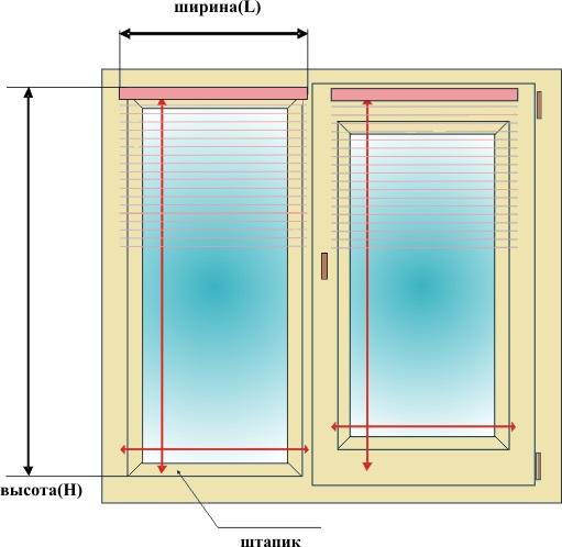 Как правильно сделать замеры окна для жалюзи 964