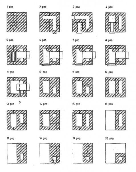 Схема порядовки печи отопления
