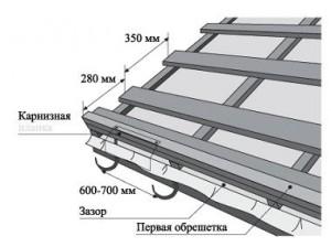 Установка карнизной планки и нижнего ряда обрешетки