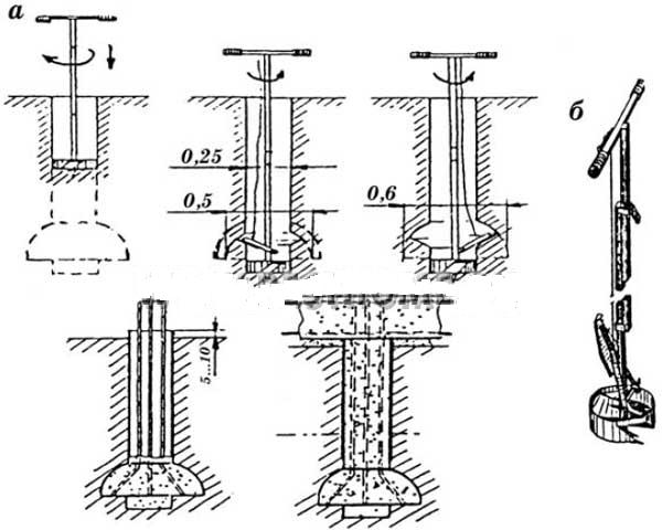 Схема армирования столбчатого