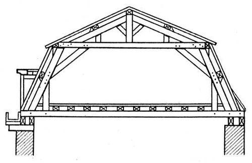 Схема ломаной конструкции