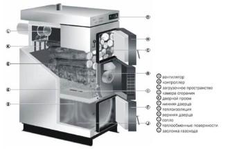 Схема элементов комбинированного котла