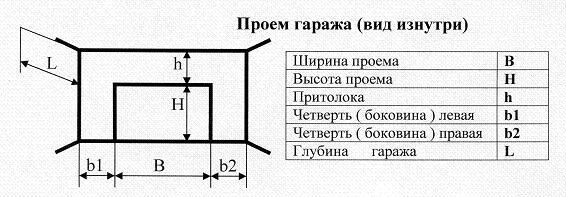 Выбираем интерьер 17