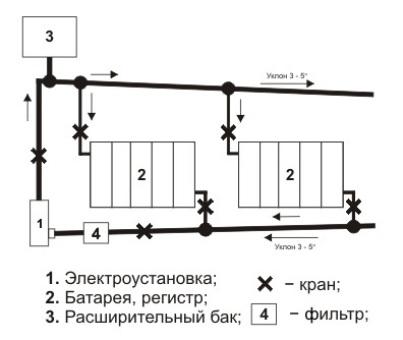 Концепция Аммосова