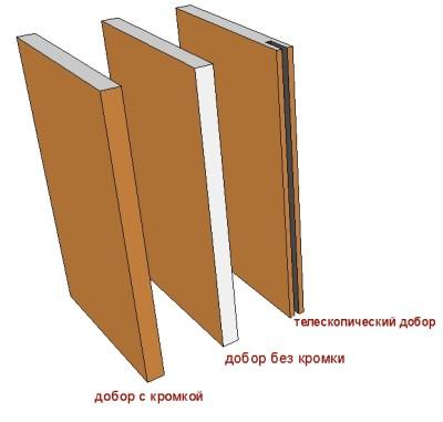 Добор на межкомнатную дверь