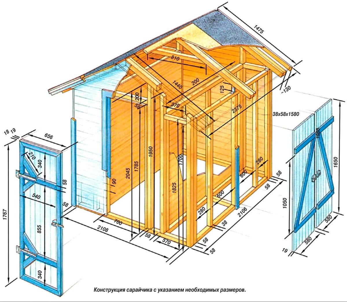 Схема постройки сарая на даче