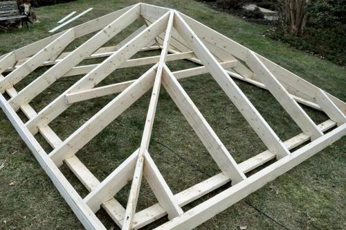 Нетрадиционная крыша