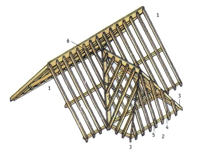 Основные элементы вальмовый крыши
